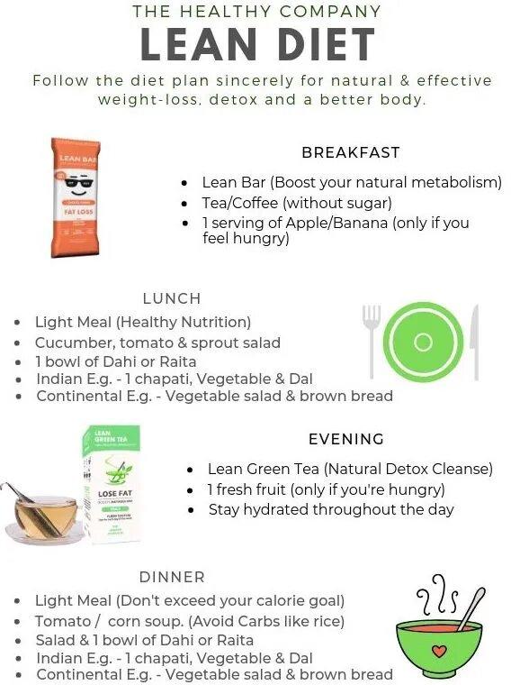 Detox Health success